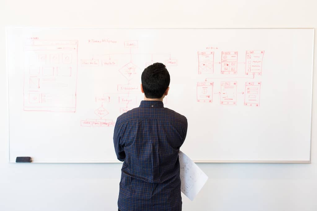 steps to set sales goals